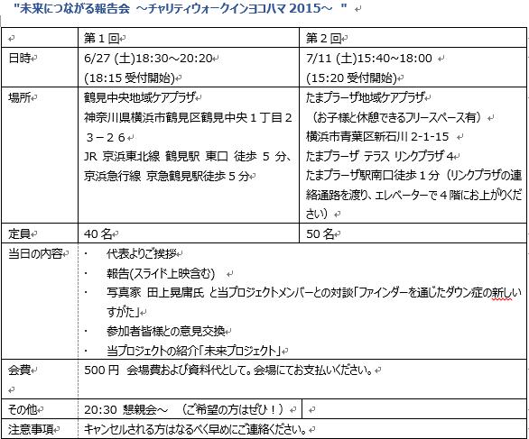 announcement_report_mtg_2015r